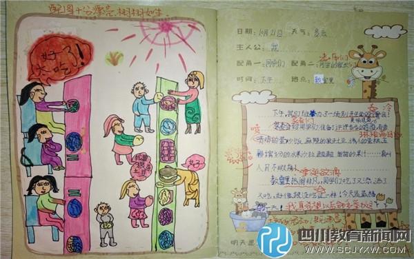 蒲奥枫:作文起步教学的点滴尝试