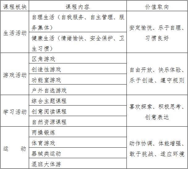 十七幼园长杨芸:《指南》引航幼儿课程建设探究