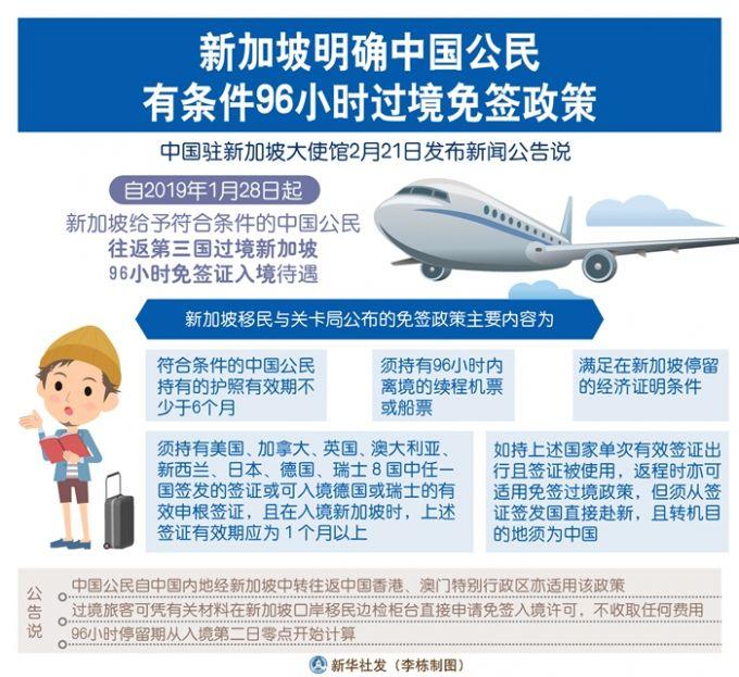 新加坡明确中国公民有条件96小时过境免签