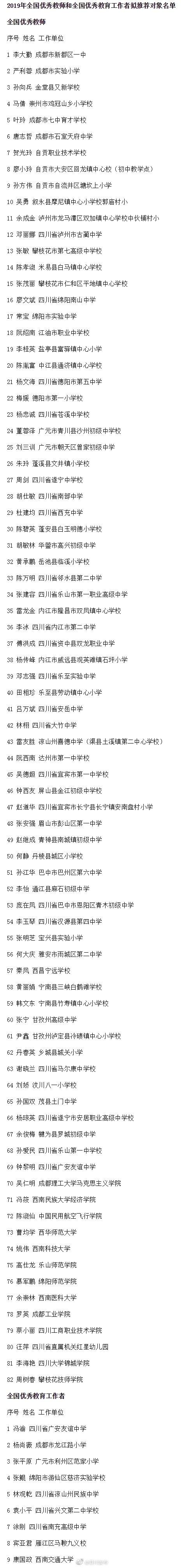 四川拟推荐这些教育工作者为全国优秀 有您的老师吗?