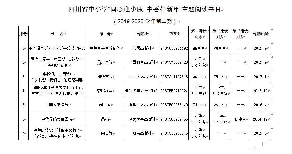 寒假期间 四川省教育厅推荐你阅读这40本书