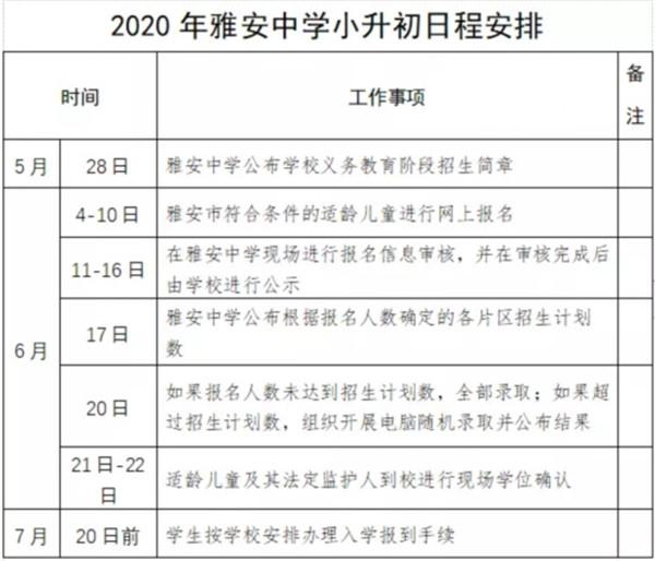 """雅安2020年义务教育招生入学热点""""21问""""权威解答!"""