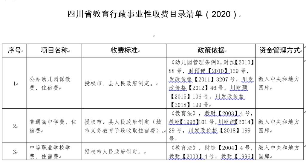 四川省公布教育行政事业性收费目录清单