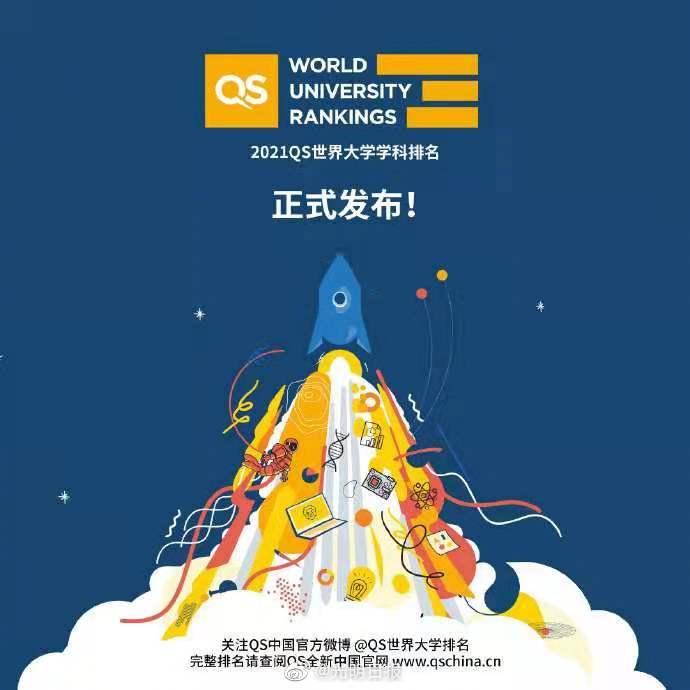2021年QS世界大学学科排名发布