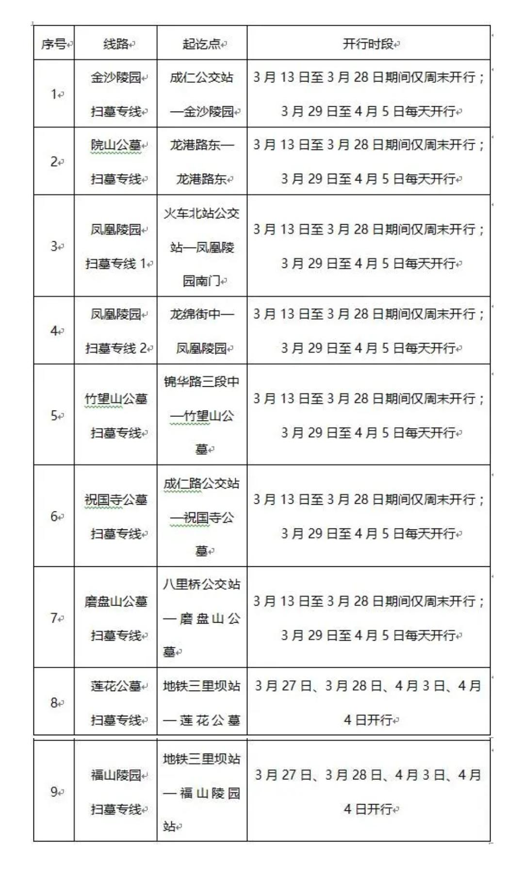 成都公交推出9条清明便民扫墓专线