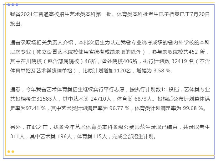 四川省2021年艺术类本科第一批、体育类本科批开录