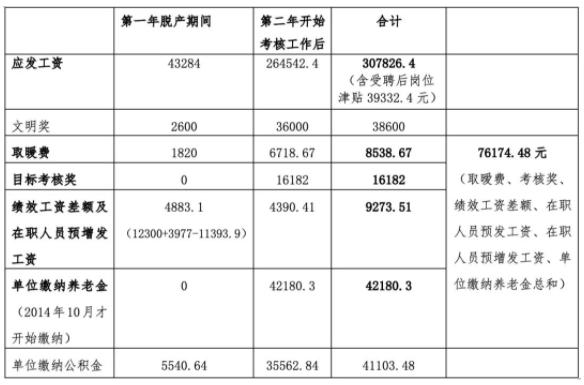 河南一高校教师读博后离职遭索赔41万余元